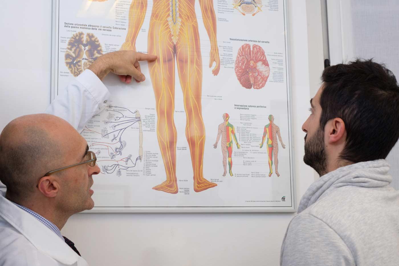 Sciatalgia Chiropratica